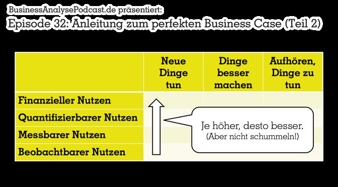 BA32: Anleitung zum perfekten Business Case – Teil 2